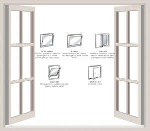 Prix d un remplacement d une porte d entr e bricolage maison for Type de pose fenetre
